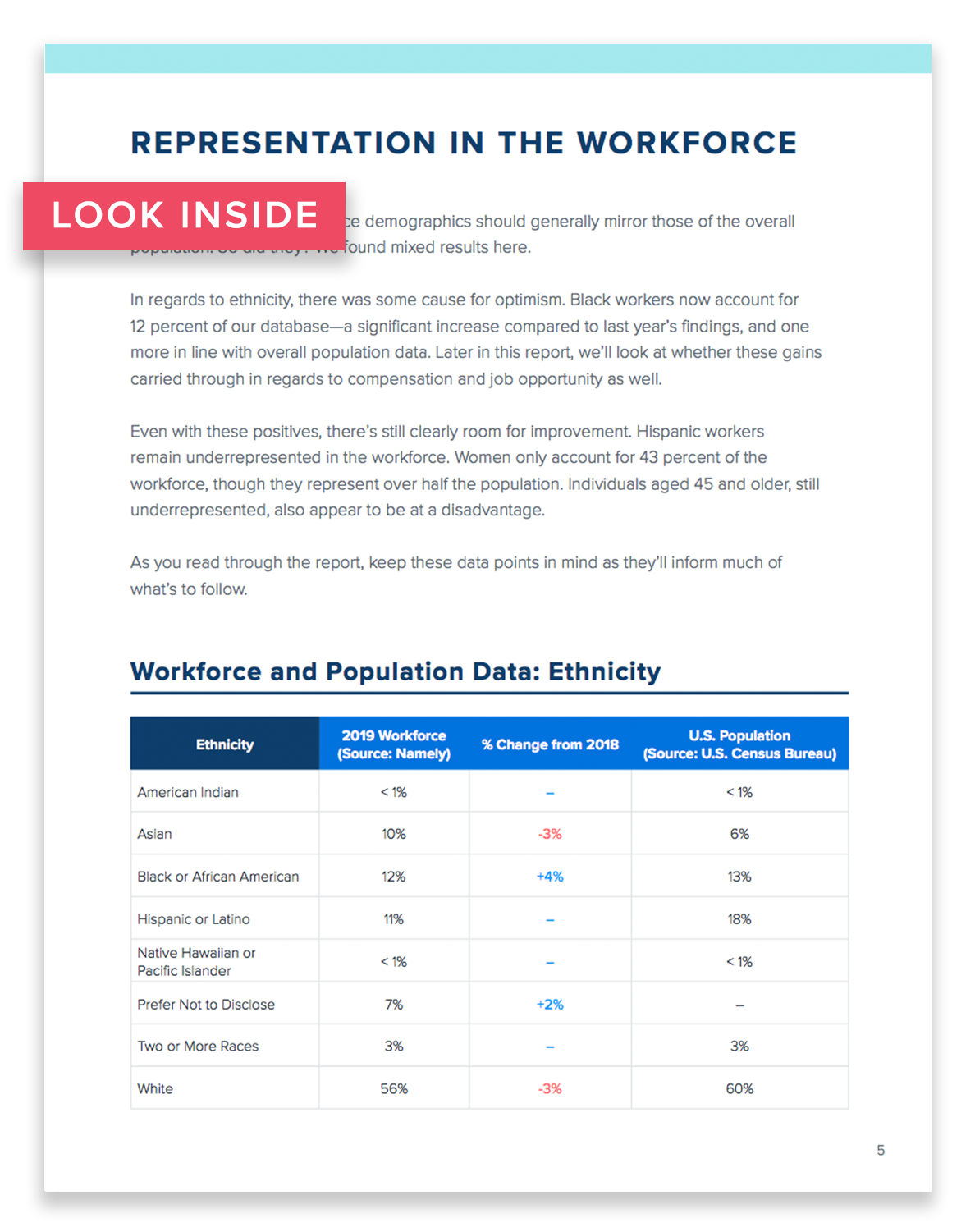Take a look inside Namely's Workplace Diversity Report 2019