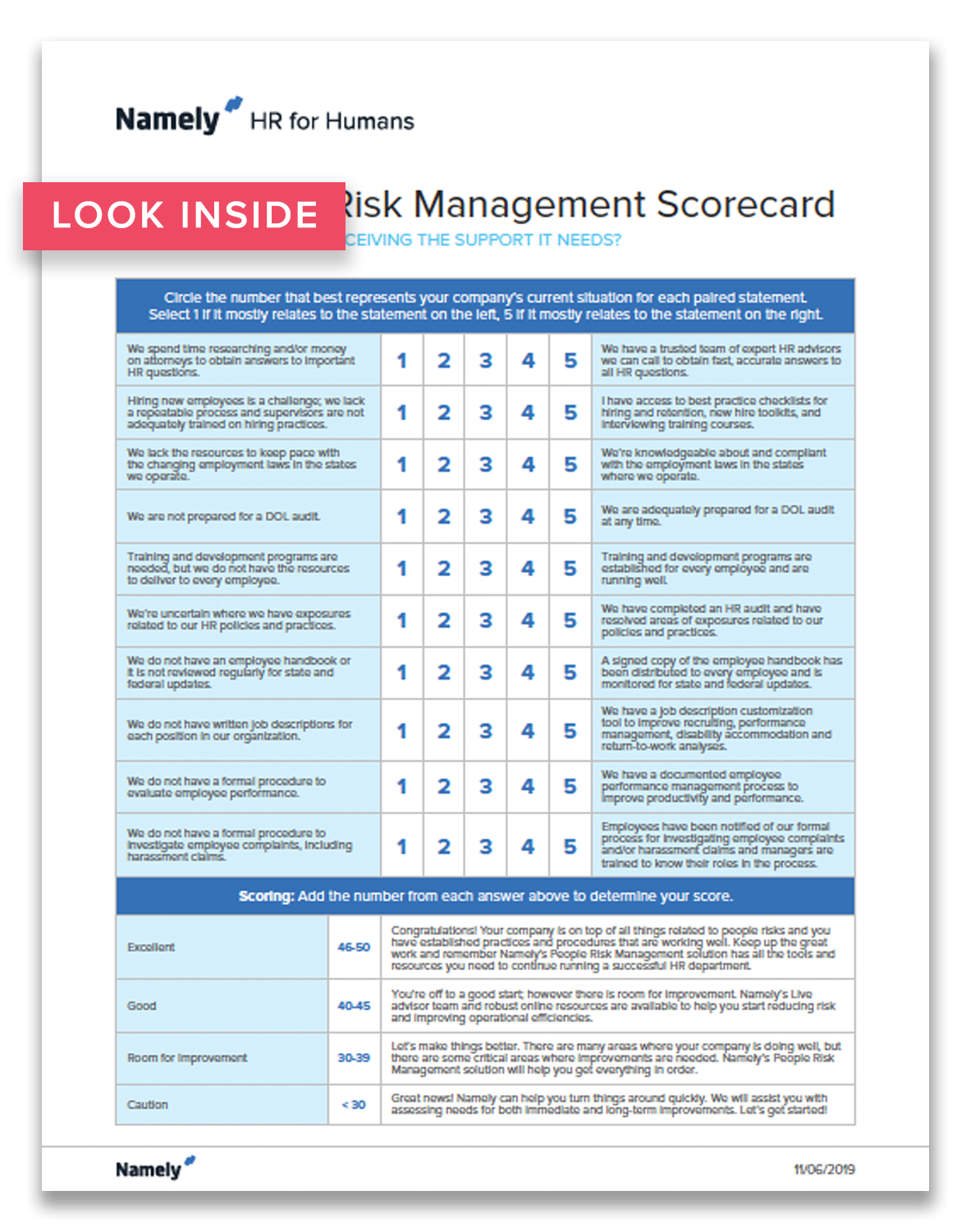 Risk management scorecard