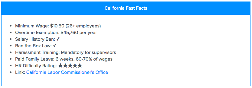 Califonia Labor Laws Fast Facts