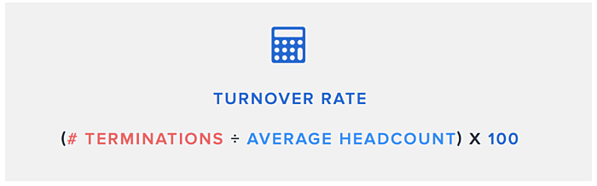 How to calculate turnover rate