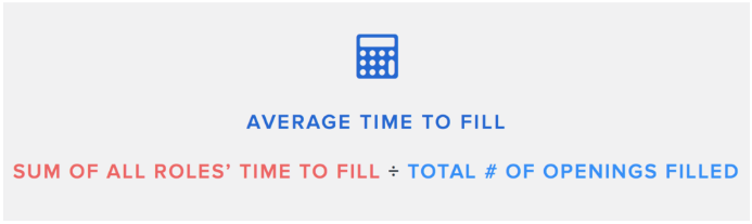 Average Time to Fill