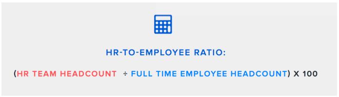 HR-to-Employee Ratio