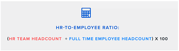 HR-to-Employee Ratio