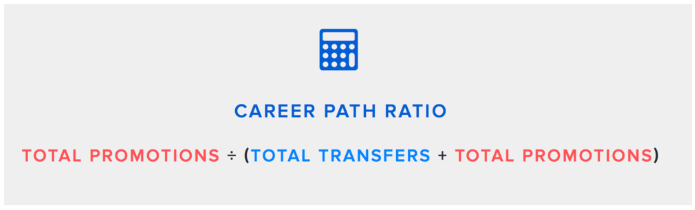 How to calculate career path ratio