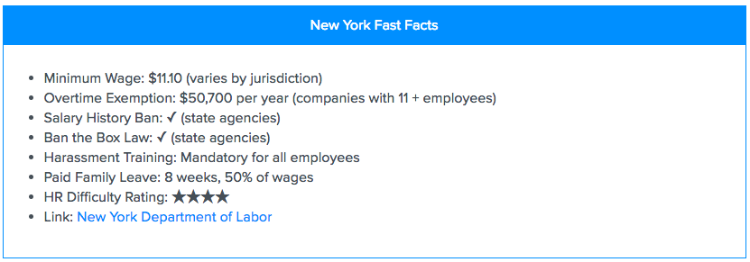New York Fast Labor Facts