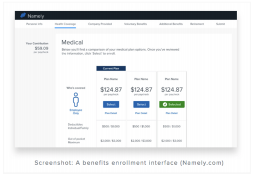 Benefits Enrollment Namely
