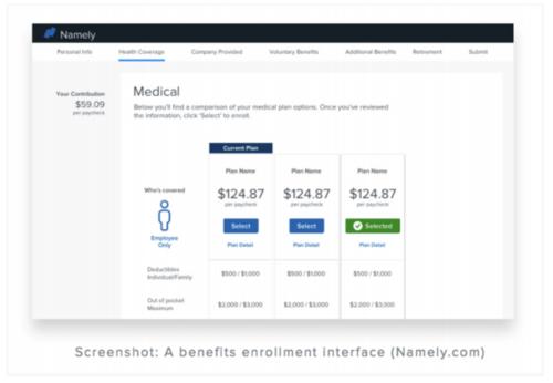 Benefits Enrollment Namely